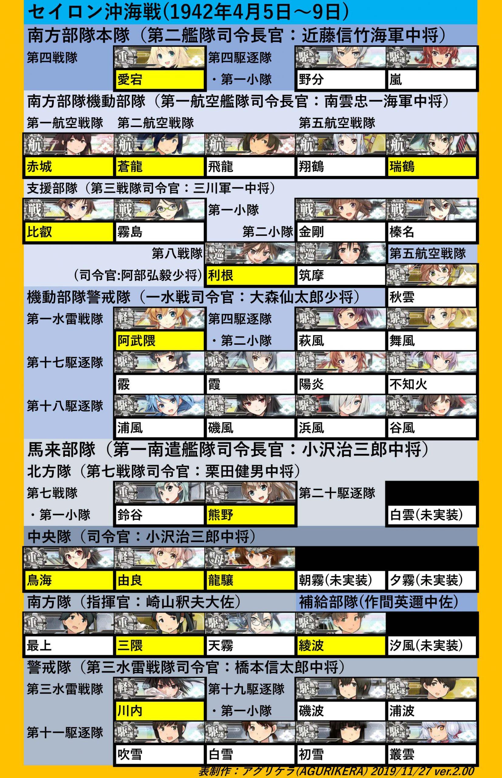 これ 2019 イベント 艦 秋